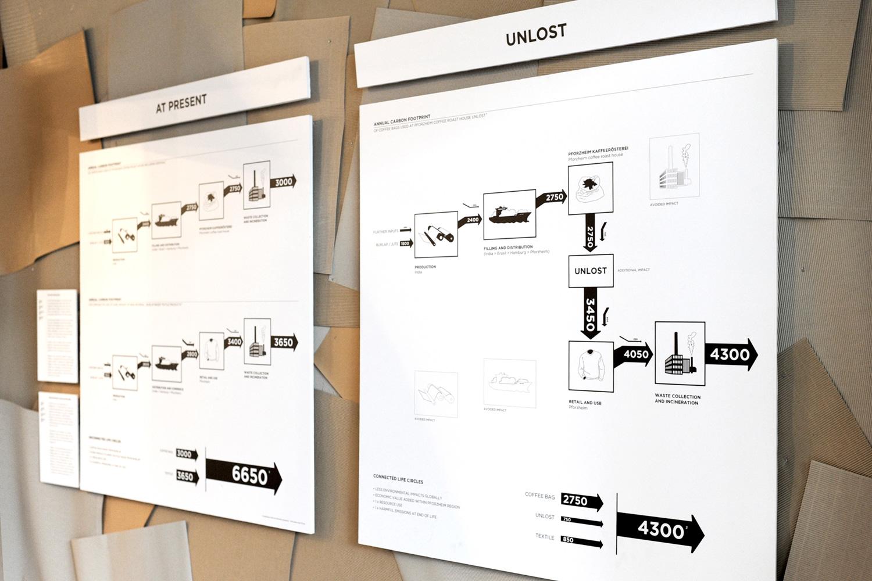 gerrit_schweiger-Young-European-Talents-Workshop-Exhibition-2013-Ausstellung-Grafik-Typografie-04