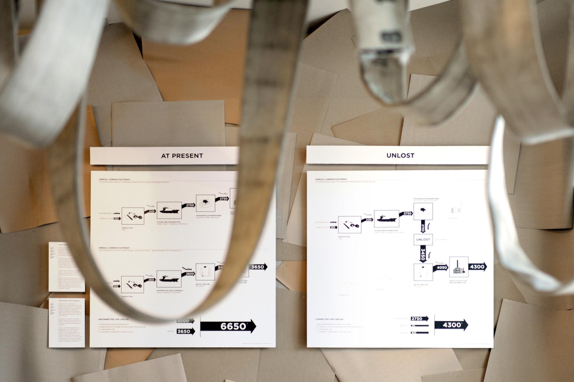 gerrit_schweiger-Young-European-Talents-Workshop-Exhibition-2013-Schaubild-Ressourcen-Effizienz-Management